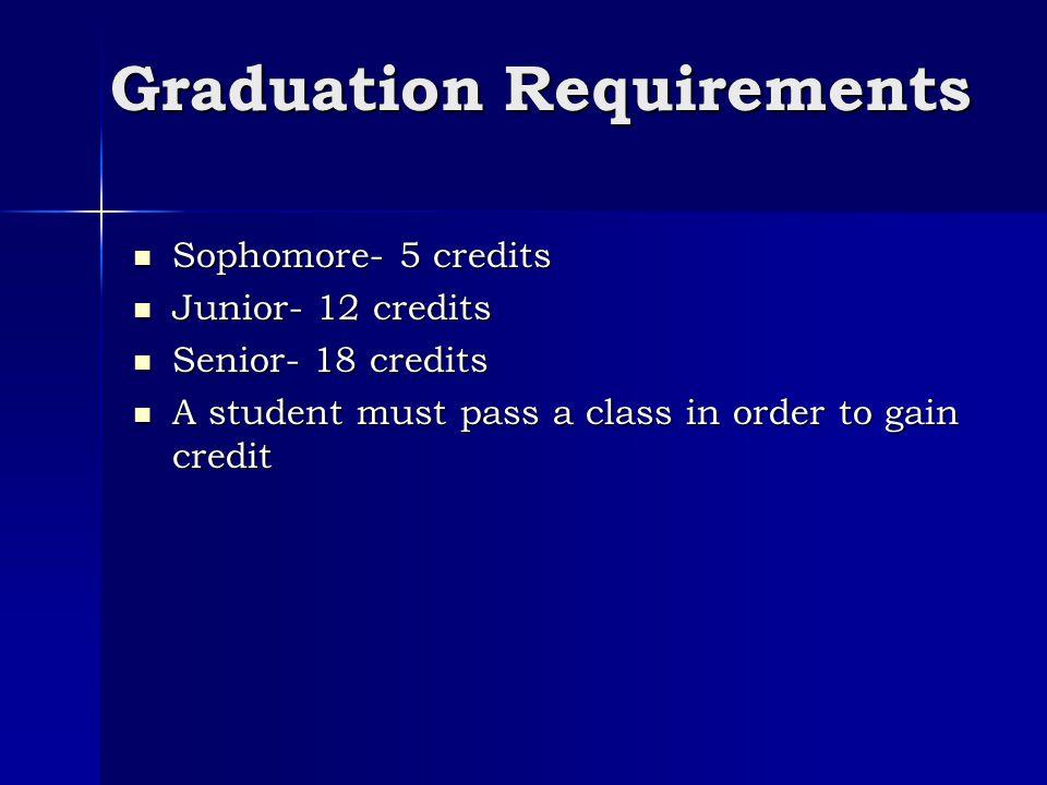 Graduation Requirements Sophomore- 5 credits Sophomore- 5 credits Junior- 12 credits Junior- 12 credits Senior- 18 credits Senior- 18 credits A student must pass a class in order to gain credit A student must pass a class in order to gain credit