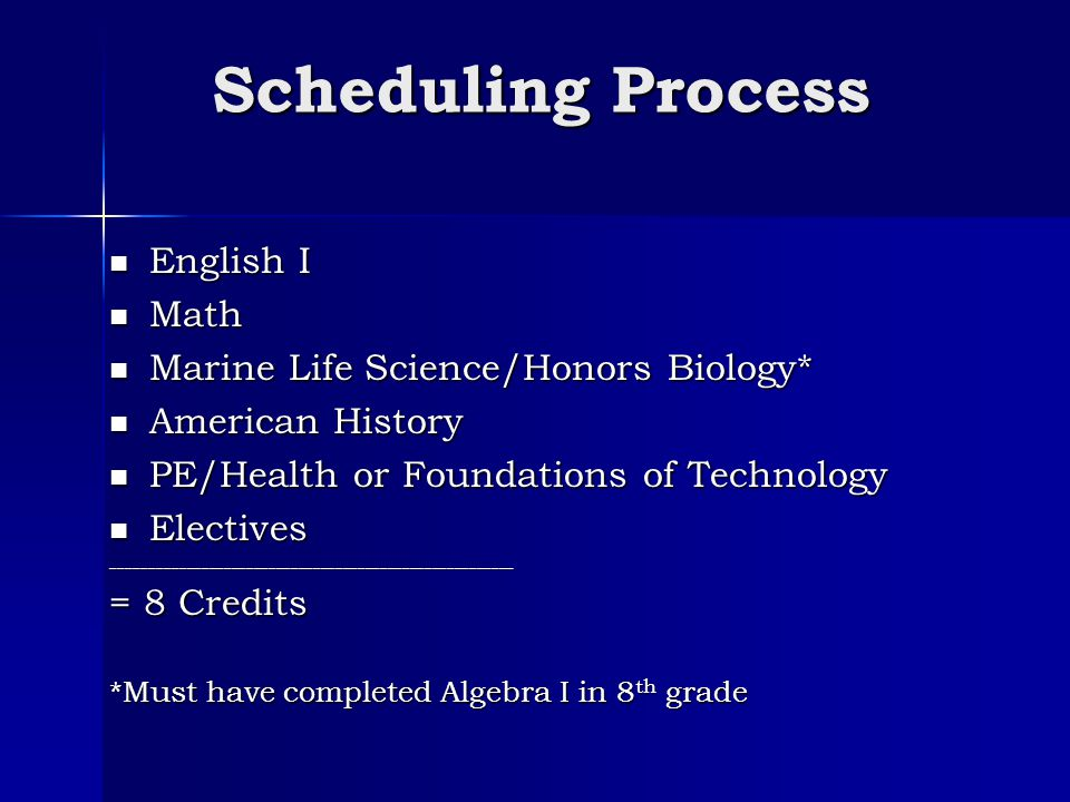 Scheduling Process English I English I Math Math Marine Life Science/Honors Biology* Marine Life Science/Honors Biology* American History American His