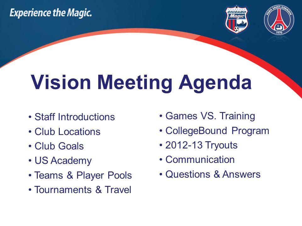 Magic Professional Staff Kevin Wickart Girls Coordinator & Staff Coach Ben Angel Youth Coordinator & Staff Coach Joe Ducci Boys Coordinator & Staff Coach