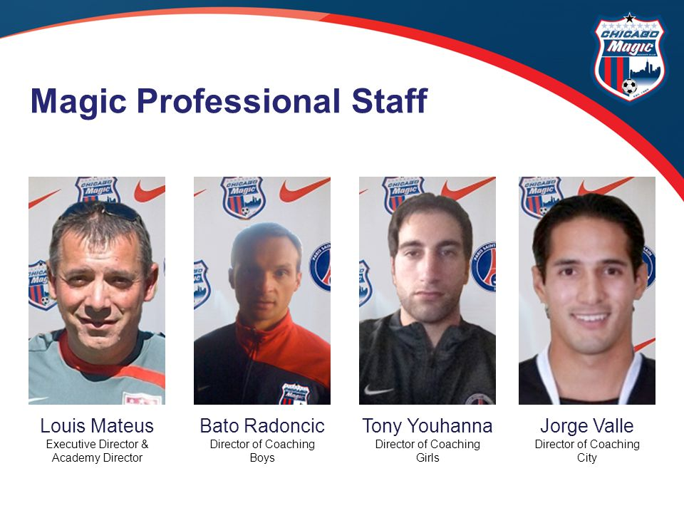 Magic Professional Staff Louis Mateus Executive Director & Academy Director Bato Radoncic Director of Coaching Boys Tony Youhanna Director of Coaching Girls Jorge Valle Director of Coaching City