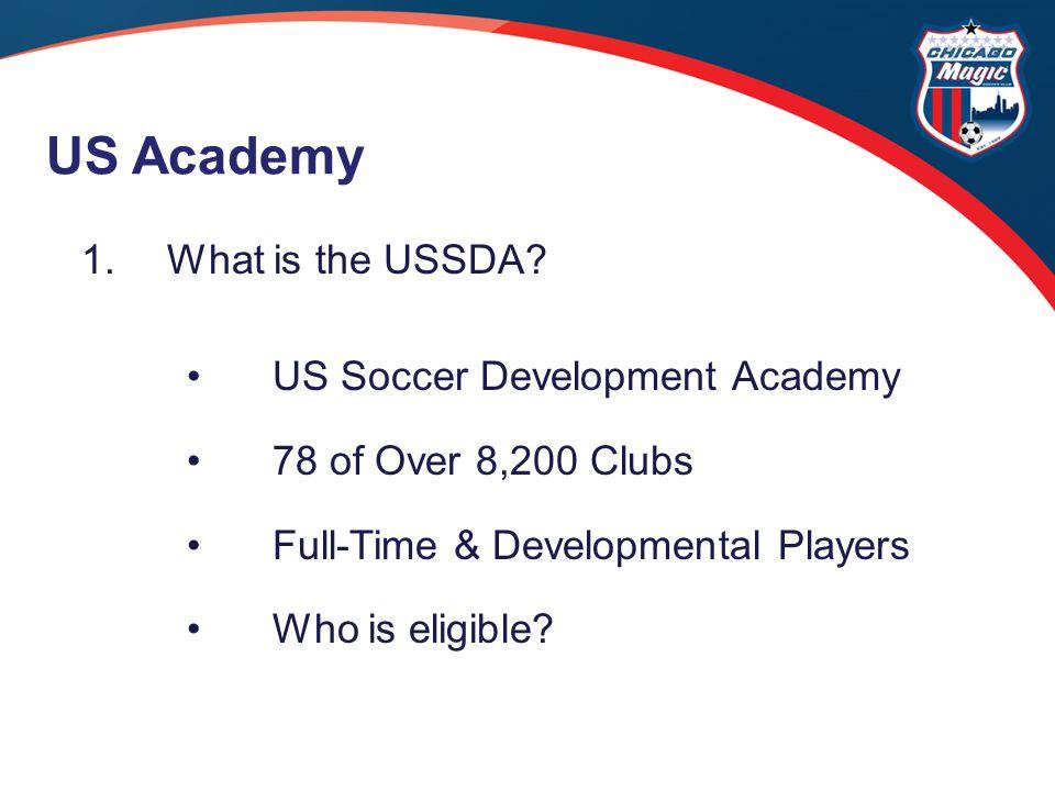NISL NPL US SOCCER US National Teams US Academy U16 & U18s USYSA US Youth Soccer Assn.