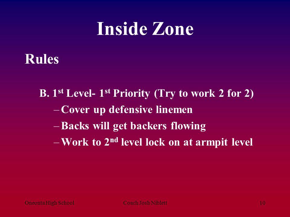 Oneonta High SchoolCoach Josh Niblett11 Inside Zone Rules C.