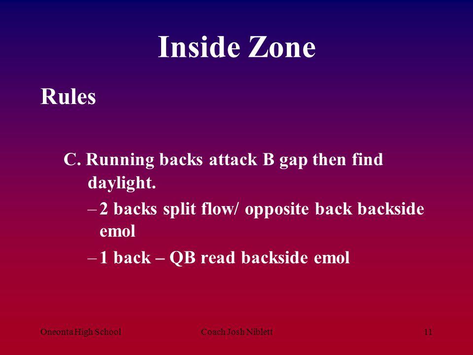 Oneonta High SchoolCoach Josh Niblett11 Inside Zone Rules C. Running backs attack B gap then find daylight. –2 backs split flow/ opposite back backsid