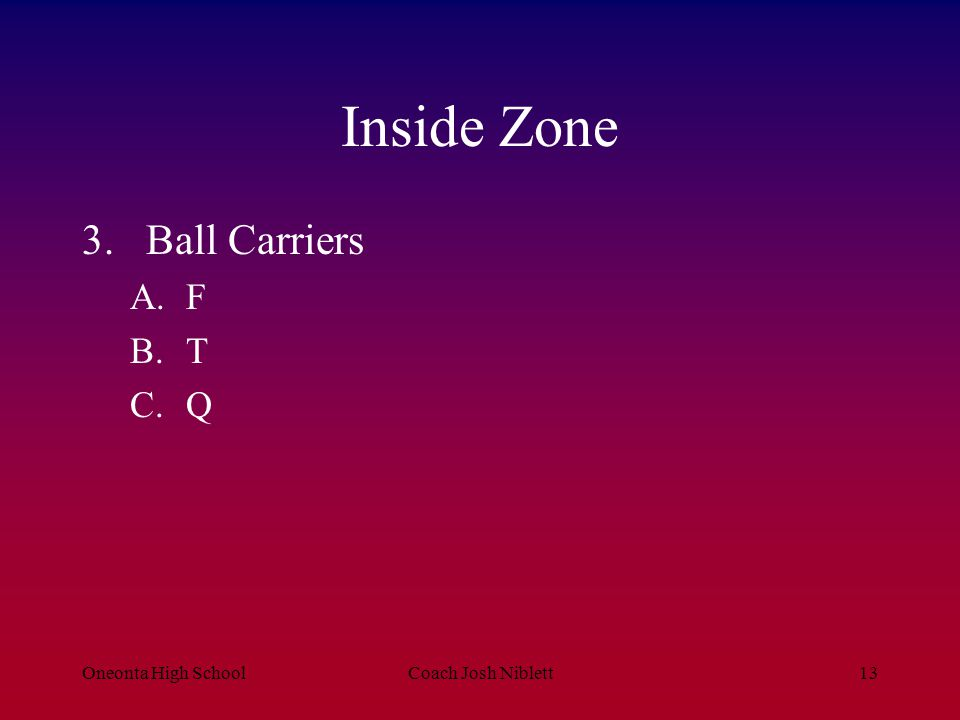 Oneonta High SchoolCoach Josh Niblett13 Inside Zone 3.Ball Carriers A.F B.T C.Q