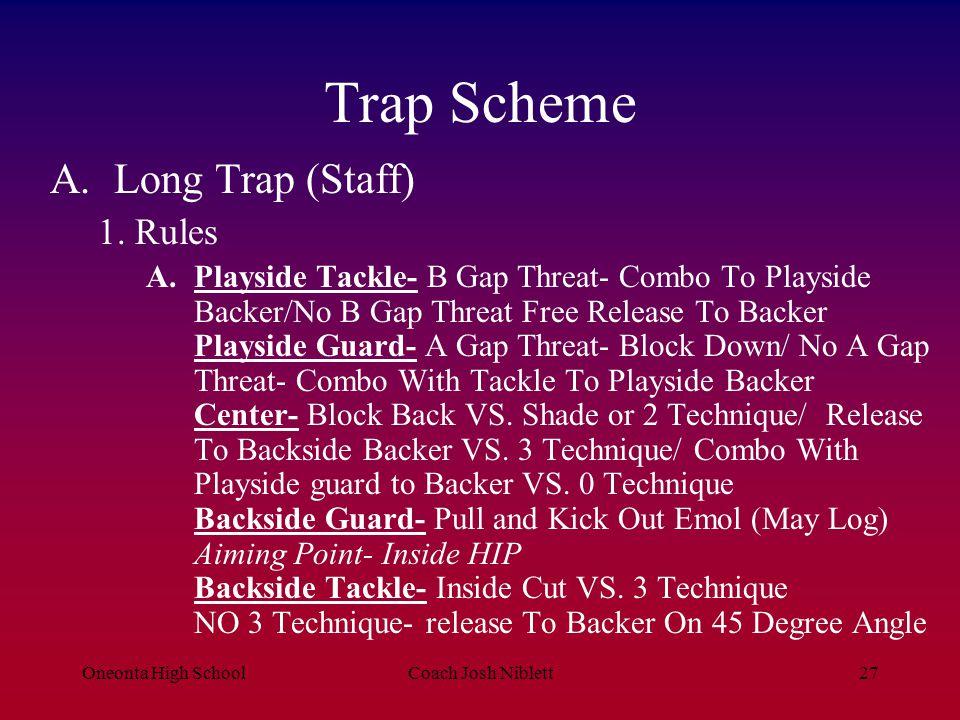 Oneonta High SchoolCoach Josh Niblett27 Trap Scheme A.Long Trap (Staff) 1. Rules A.Playside Tackle- B Gap Threat- Combo To Playside Backer/No B Gap Th