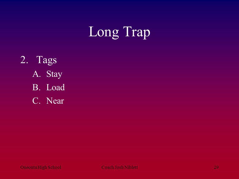 Oneonta High SchoolCoach Josh Niblett29 Long Trap 2.Tags A.Stay B.Load C.Near