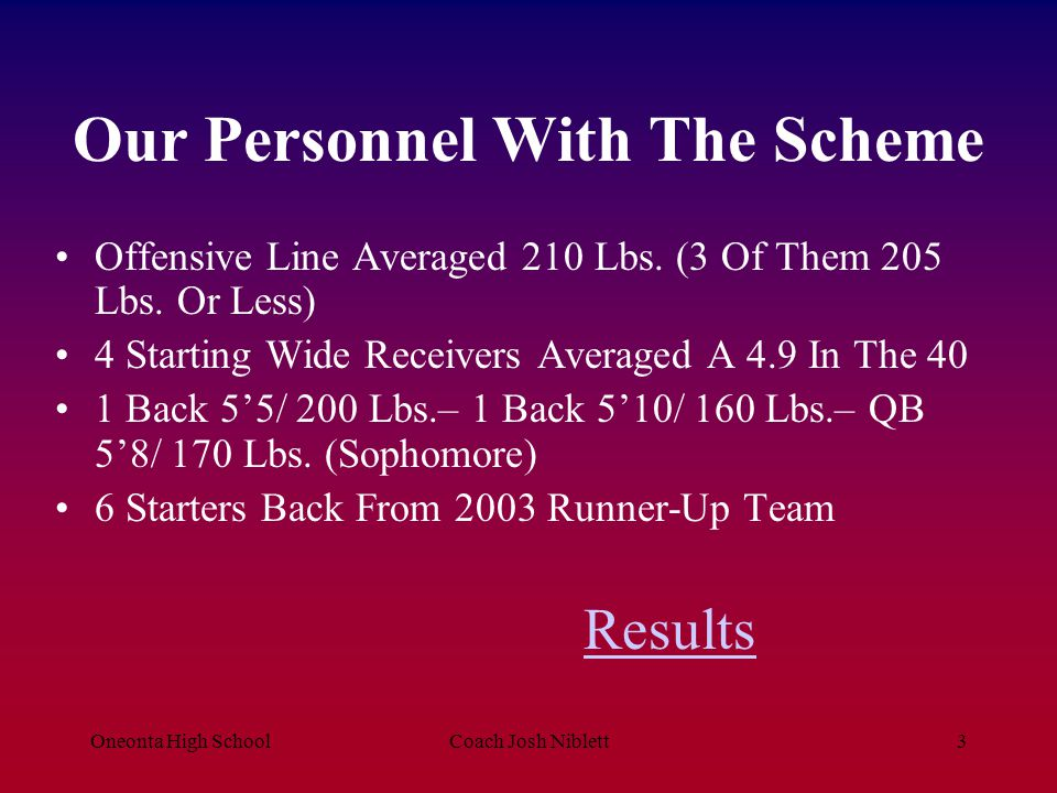 Oneonta High SchoolCoach Josh Niblett4 RESULTS 2 backs that rushed for 1370 yds/ avg.