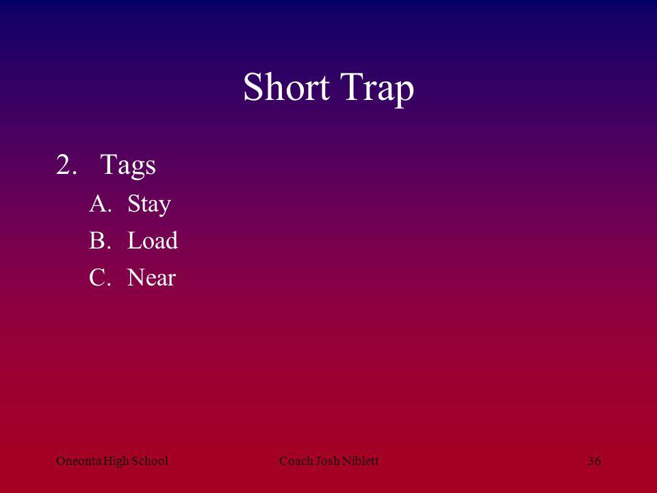 Oneonta High SchoolCoach Josh Niblett37 Short Trap 3.Ball Carriers A.F B.T C.Q