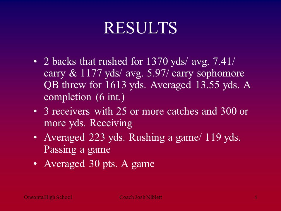 Oneonta High SchoolCoach Josh Niblett4 RESULTS 2 backs that rushed for 1370 yds/ avg. 7.41/ carry & 1177 yds/ avg. 5.97/ carry sophomore QB threw for