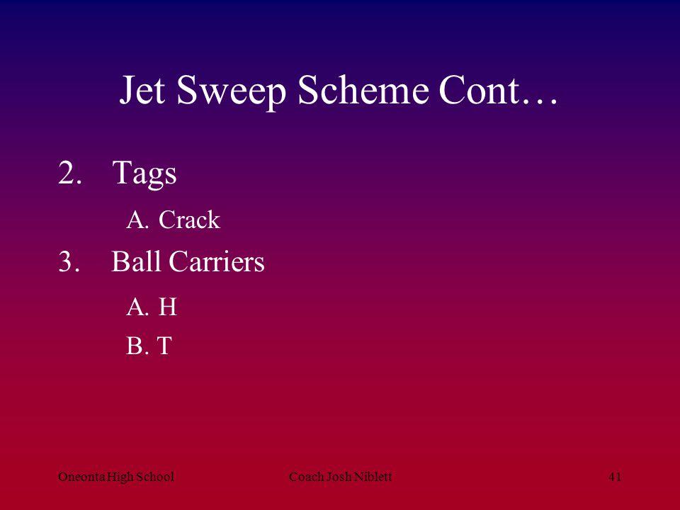 Oneonta High SchoolCoach Josh Niblett41 Jet Sweep Scheme Cont… 2. Tags A. Crack 3. Ball Carriers A. H B. T