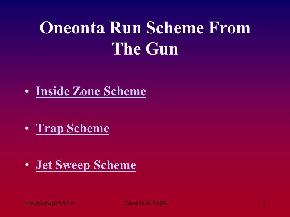 Oneonta High SchoolCoach Josh Niblett8 Oneonta Run Scheme From The Gun Inside Zone Scheme Trap Scheme Jet Sweep Scheme