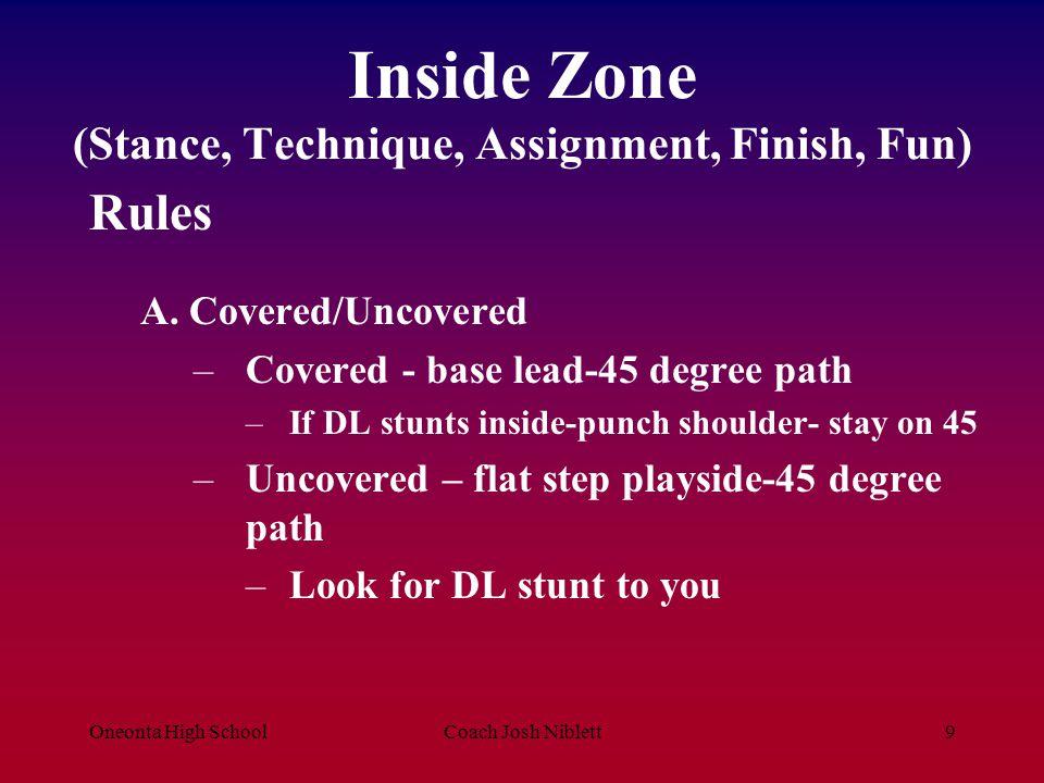 Oneonta High SchoolCoach Josh Niblett10 Inside Zone Rules B.