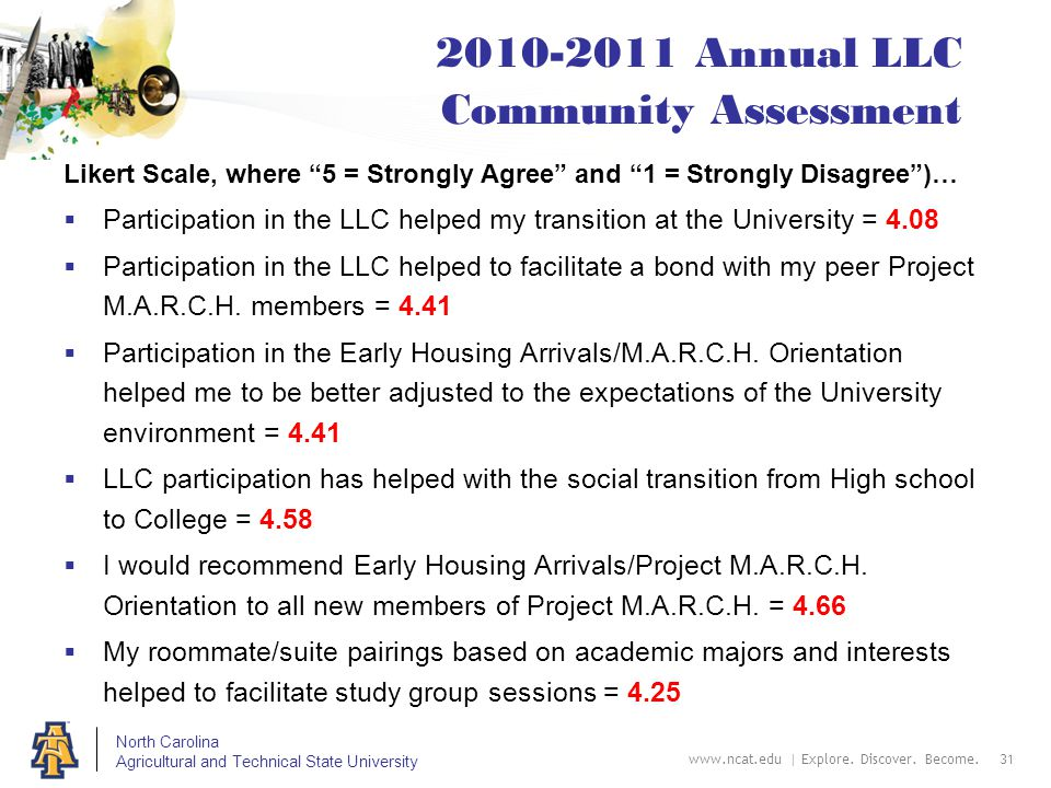 North Carolina Agricultural and Technical State University 2010-2011 Annual LLC Community Assessment Likert Scale, where 5 = Strongly Agree and 1 = Strongly Disagree )…  Participation in the LLC helped my transition at the University = 4.08  Participation in the LLC helped to facilitate a bond with my peer Project M.A.R.C.H.