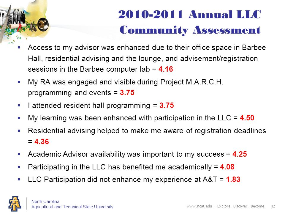 North Carolina Agricultural and Technical State University 2010-2011 Annual LLC Community Assessment  Access to my advisor was enhanced due to their office space in Barbee Hall, residential advising and the lounge, and advisement/registration sessions in the Barbee computer lab = 4.16  My RA was engaged and visible during Project M.A.R.C.H.