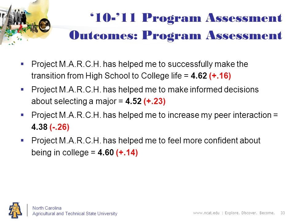 North Carolina Agricultural and Technical State University '10-'11 Program Assessment Outcomes: Program Assessment  Project M.A.R.C.H.