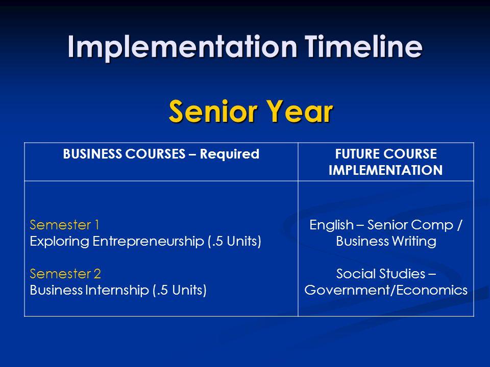 Implementation Timeline BUSINESS COURSES – RequiredFUTURE COURSE IMPLEMENTATION Semester 1 Exploring Entrepreneurship (.5 Units) Semester 2 Business I