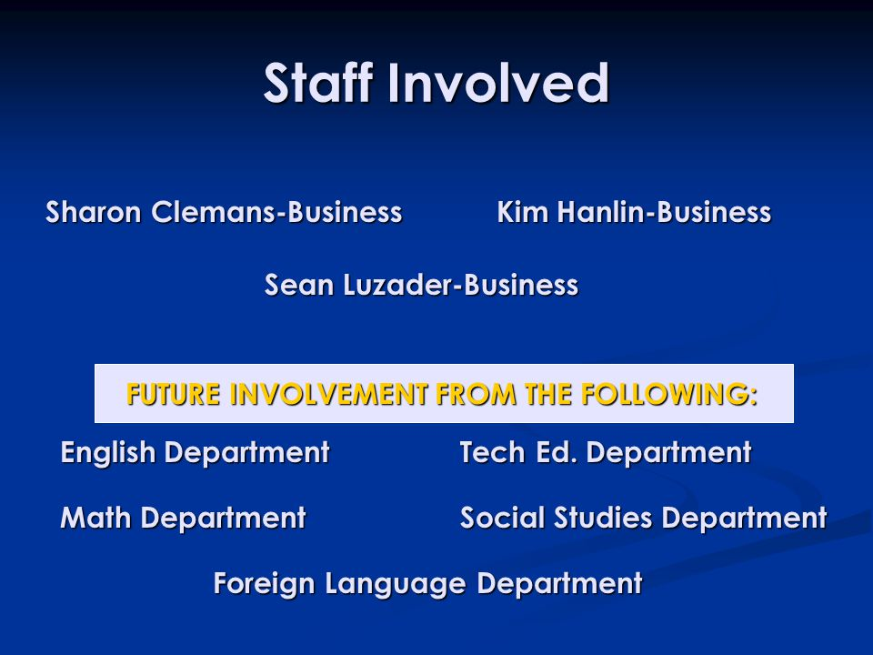 Staff Involved Sharon Clemans-Business Kim Hanlin-Business Sean Luzader-Business FUTURE INVOLVEMENT FROM THE FOLLOWING: English Department Foreign Language Department Tech Ed.