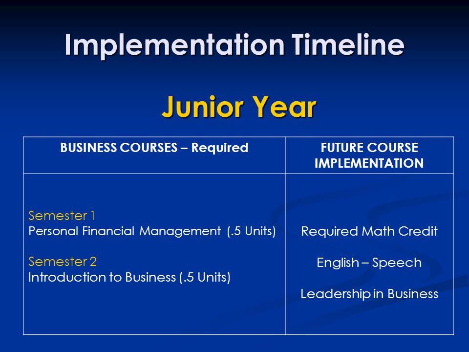 Implementation Timeline BUSINESS COURSES – RequiredFUTURE COURSE IMPLEMENTATION Semester 1 Personal Financial Management (.5 Units) Semester 2 Introdu