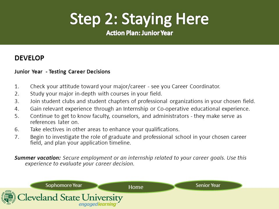 DEVELOP Junior Year - Testing Career Decisions 1.Check your attitude toward your major/career - see you Career Coordinator.