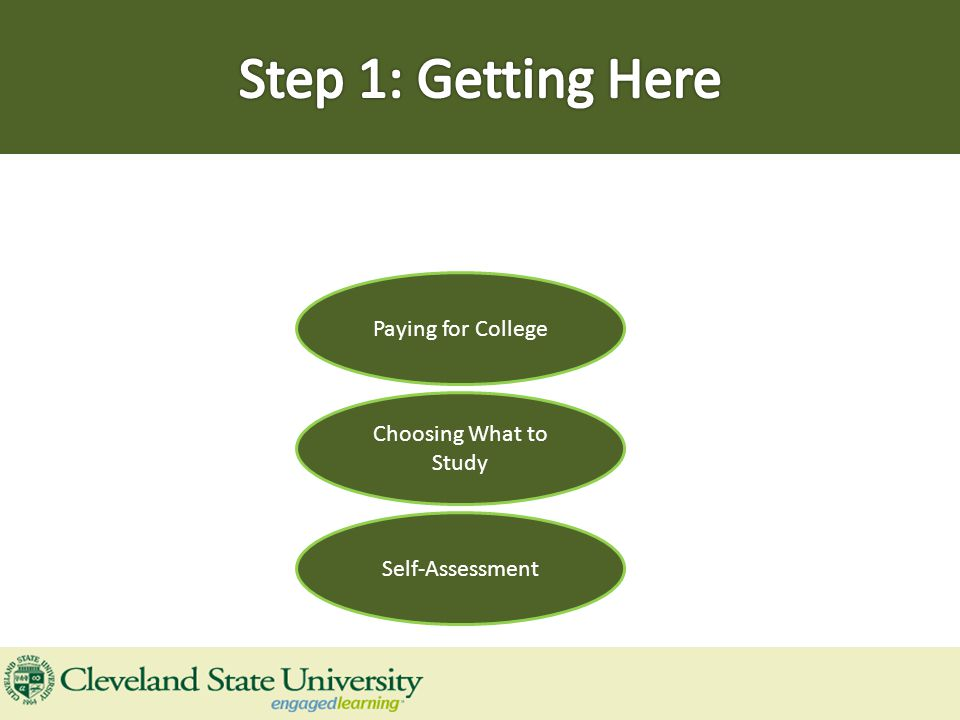 Paying for College Choosing What to Study Self-Assessment