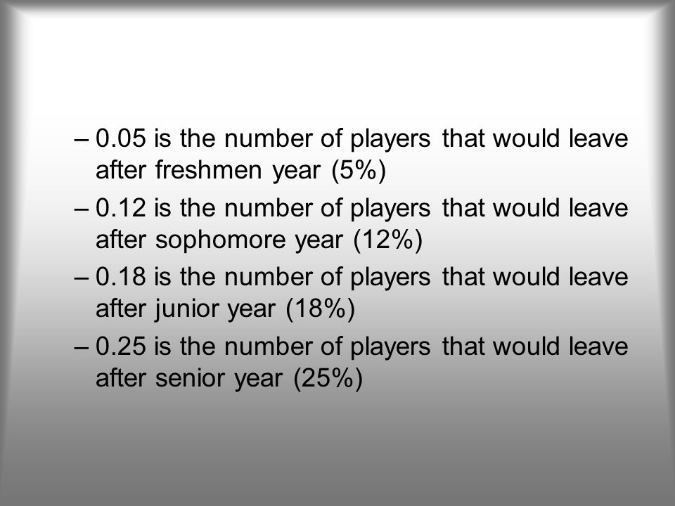 –0.05 is the number of players that would leave after freshmen year (5%) –0.12 is the number of players that would leave after sophomore year (12%) –0.18 is the number of players that would leave after junior year (18%) –0.25 is the number of players that would leave after senior year (25%)