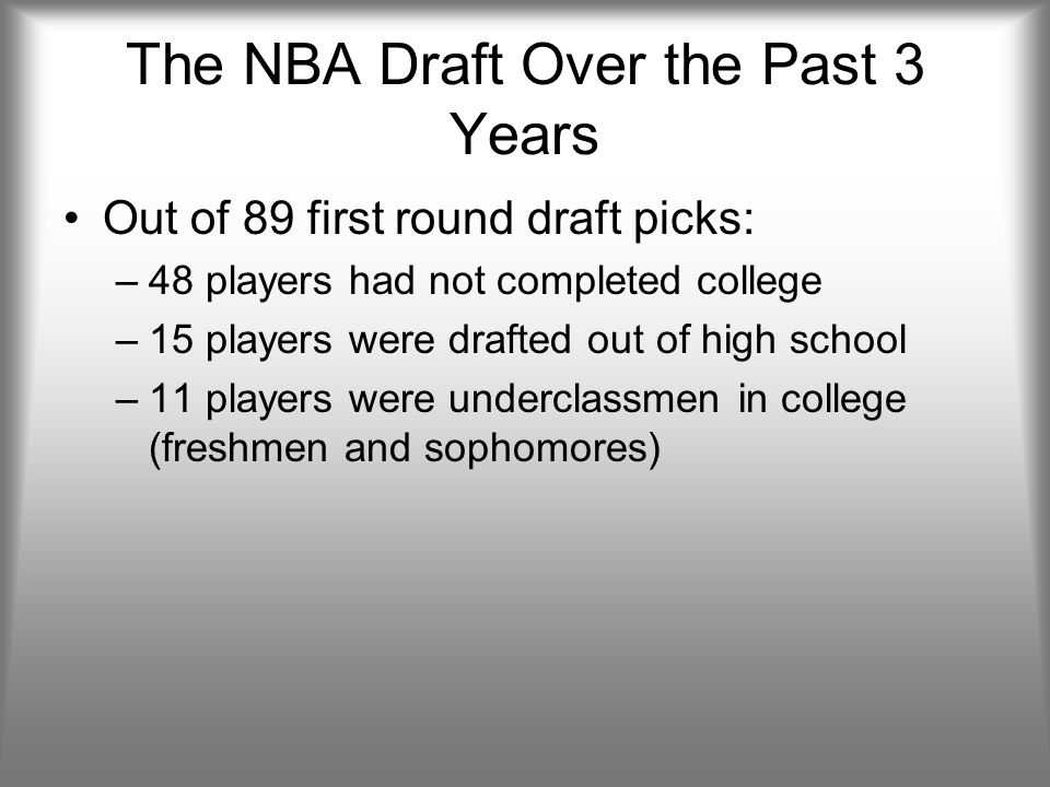 The NBA Draft Over the Past 3 Years Out of 89 first round draft picks: –48 players had not completed college –15 players were drafted out of high school –11 players were underclassmen in college (freshmen and sophomores)