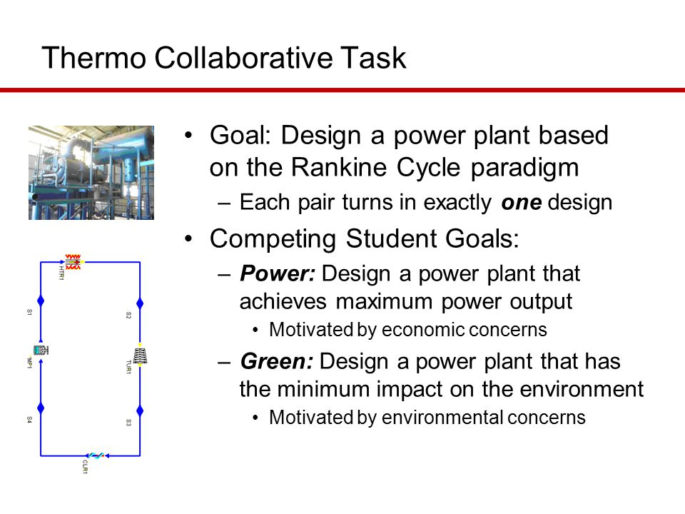 Thermo Collaborative Task Goal: Design a power plant based on the Rankine Cycle paradigm –Each pair turns in exactly one design Competing Student Goals: –Power: Design a power plant that achieves maximum power output Motivated by economic concerns –Green: Design a power plant that has the minimum impact on the environment Motivated by environmental concerns