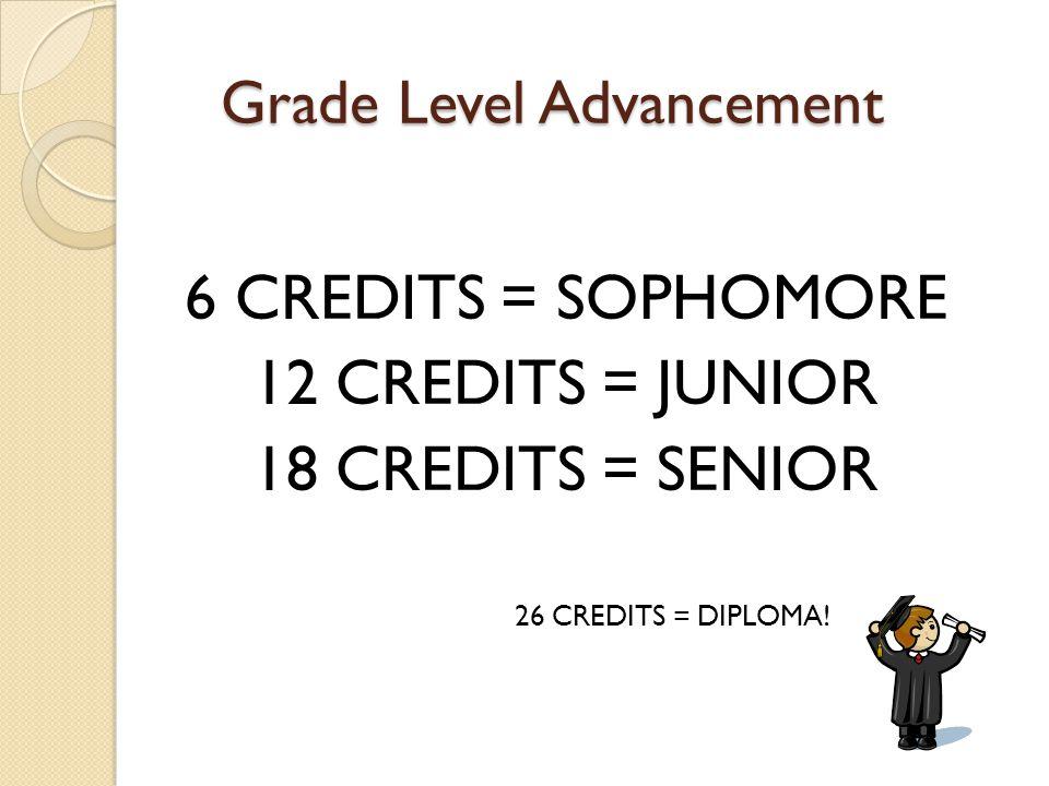 Grade Level Advancement 6 CREDITS = SOPHOMORE 12 CREDITS = JUNIOR 18 CREDITS = SENIOR 26 CREDITS = DIPLOMA!