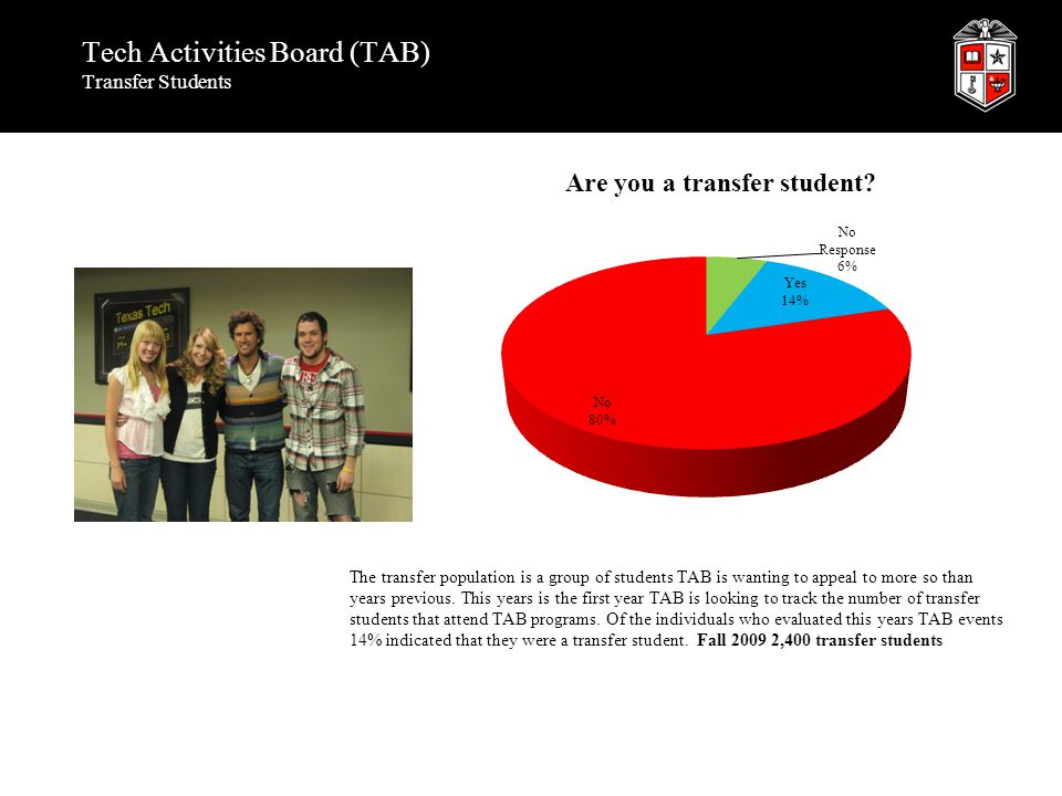Tech Activities Board (TAB) Transfer Students The transfer population is a group of students TAB is wanting to appeal to more so than years previous.