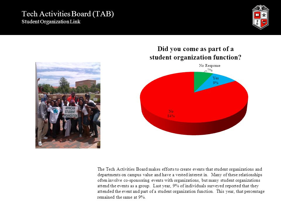 Tech Activities Board (TAB) Student Organization Link Did you come as part of a student organization function.