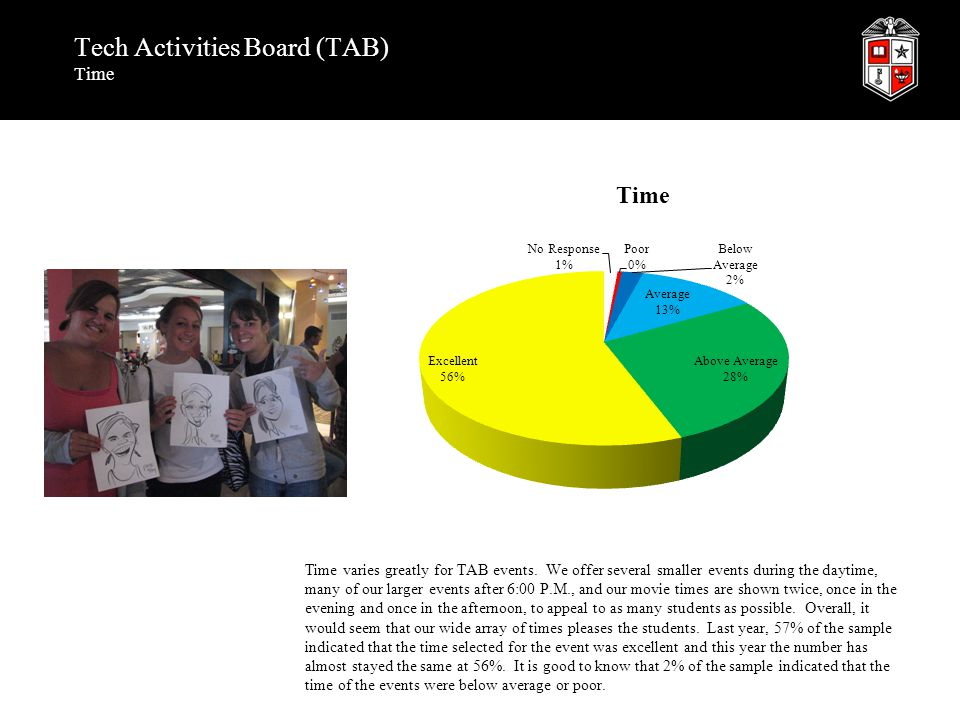 Tech Activities Board (TAB) Time Time varies greatly for TAB events.