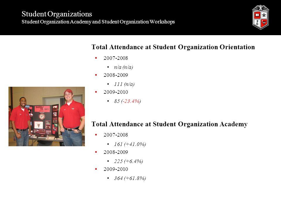 Student Organizations Student Organization Academy and Student Organization Workshops Total Attendance at Student Organization Orientation  2007-2008