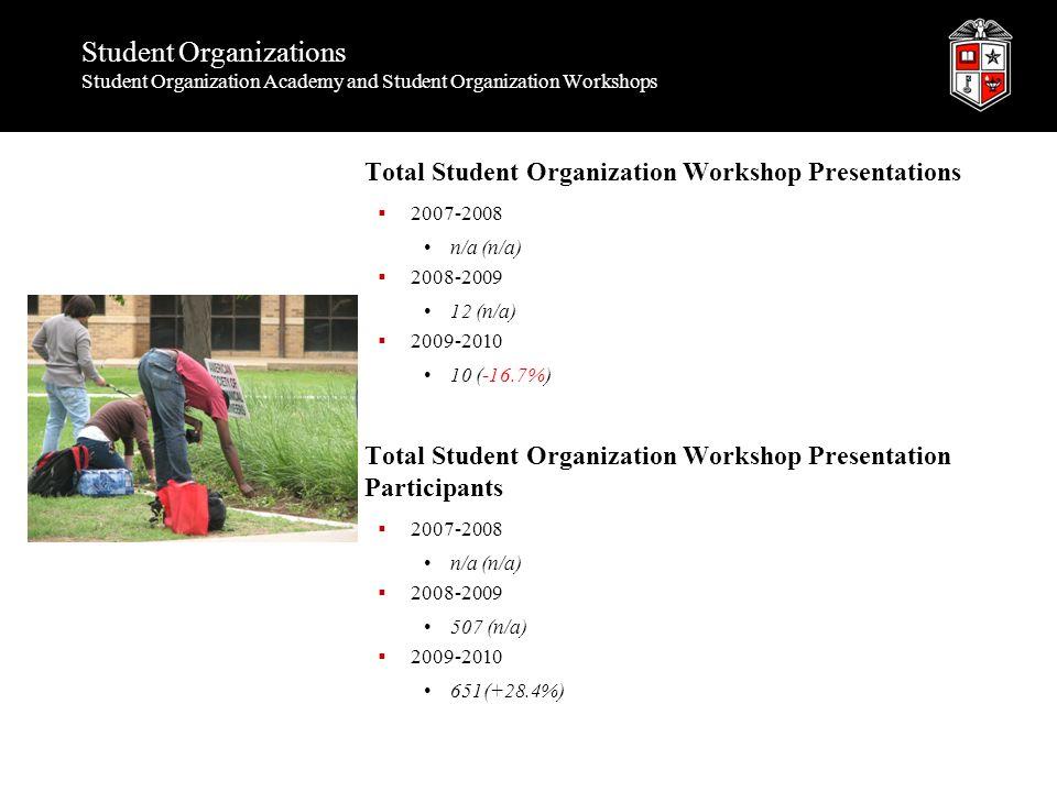 Student Organizations Student Organization Academy and Student Organization Workshops Total Student Organization Workshop Presentations  2007-2008 n/