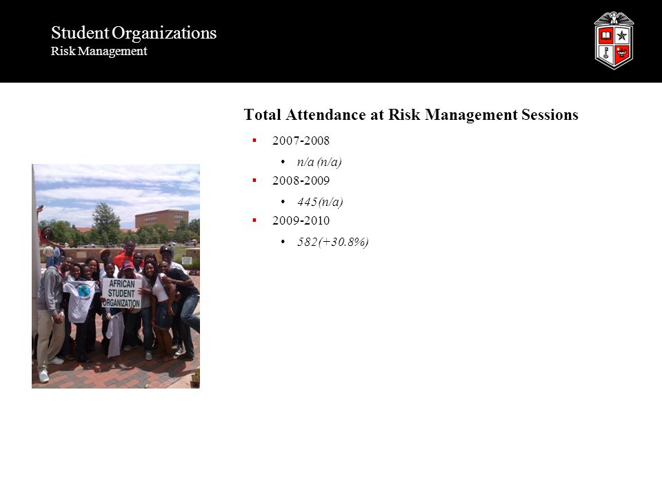Student Organizations Risk Management Total Attendance at Risk Management Sessions  2007-2008 n/a (n/a)  2008-2009 445(n/a)  2009-2010 582(+30.8%)