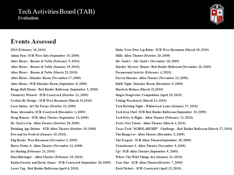 Tech Activities Board (TAB) Evaluation Events Assessed 2012 (February 16, 2010) Adam Pate- SUB West Info (September 15, 2009) After Hours - Barnes & N