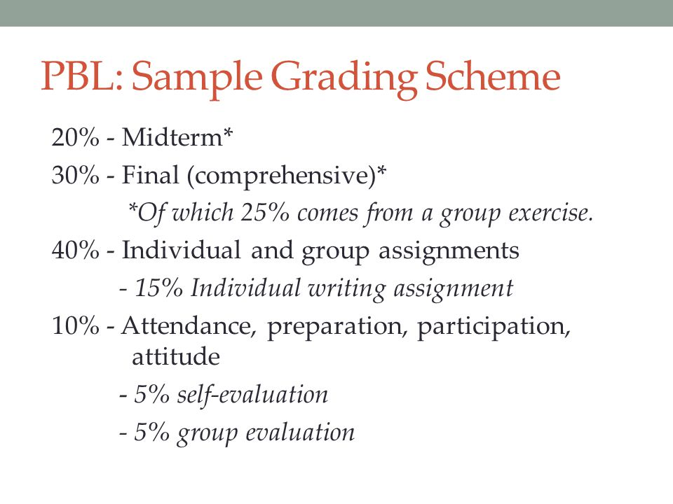 PBL: Sample Grading Scheme 20% - Midterm* 30% - Final (comprehensive)* *Of which 25% comes from a group exercise. 40% - Individual and group assignmen