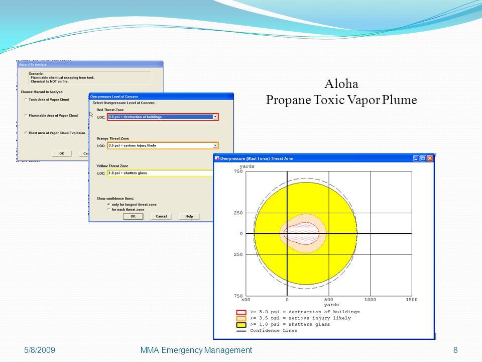 5/8/2009MMA Emergency Management8 Aloha Propane Toxic Vapor Plume