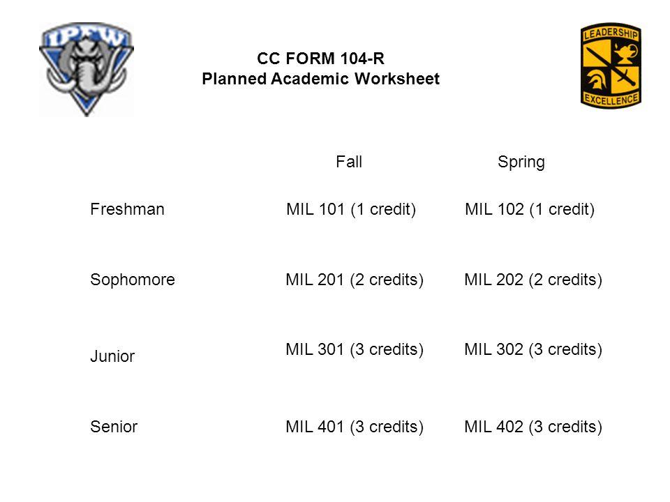 CC FORM 104-R Planned Academic Worksheet FallSpring FreshmanMIL 101 (1 credit)MIL 102 (1 credit) SophomoreMIL 201 (2 credits)MIL 202 (2 credits) Junio