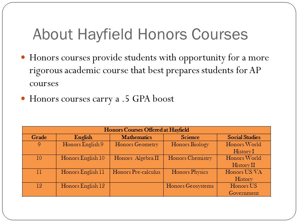 About Hayfield Honors Courses Honors courses provide students with opportunity for a more rigorous academic course that best prepares students for AP courses Honors courses carry a.5 GPA boost Honors Courses Offered at Hayfield GradeEnglishMathematicsScienceSocial Studies 9Honors English 9Honors GeometryHonors BiologyHonors World History I 10Honors English 10Honors Algebra IIHonors ChemistryHonors World History II 11Honors English 11Honors Pre-calculusHonors PhysicsHonors US/VA History 12Honors English 12Honors GeosystemsHonors US Government