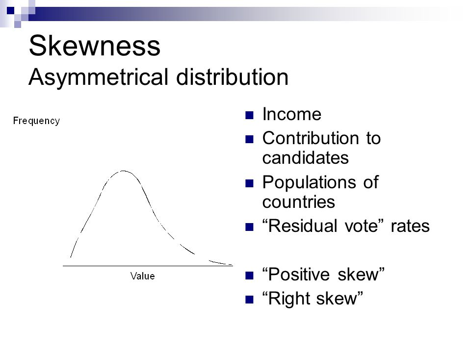 Skewness Asymmetrical distribution Income Contribution to candidates Populations of countries Residual vote rates Positive skew Right skew