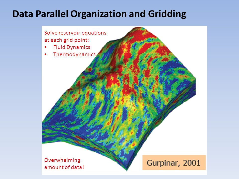 Data Parallel Organization and Gridding Solve reservoir equations at each grid point: Fluid Dynamics Thermodynamics Overwhelming amount of data!