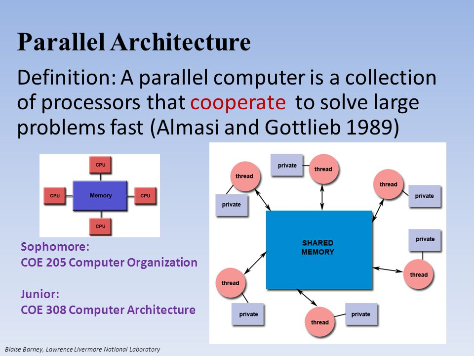 7 Parallel Architecture Definition: A parallel computer is a collection of processors that cooperate to solve large problems fast (Almasi and Gottlieb