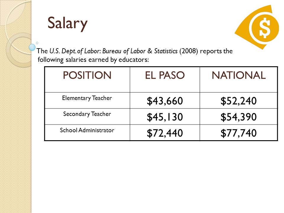 Salary The U.S. Dept.