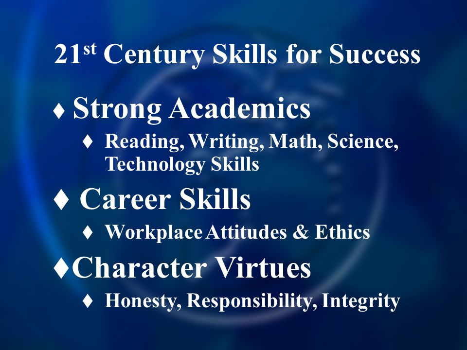 21 st Century Skills for Success  Strong Academics  Reading, Writing, Math, Science, Technology Skills  Career Skills  Workplace Attitudes & Ethic