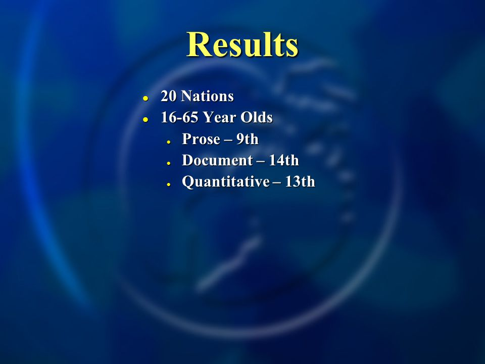 Results 20 Nations 20 Nations 16-65 Year Olds 16-65 Year Olds Prose – 9th Prose – 9th Document – 14th Document – 14th Quantitative – 13th Quantitative