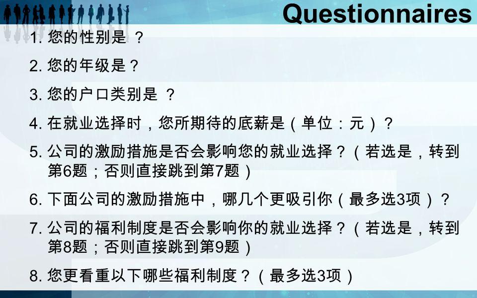 Questionnaires 1. 您的性别是 ? 2. 您的年级是? 3. 您的户口类别是 ? 4.