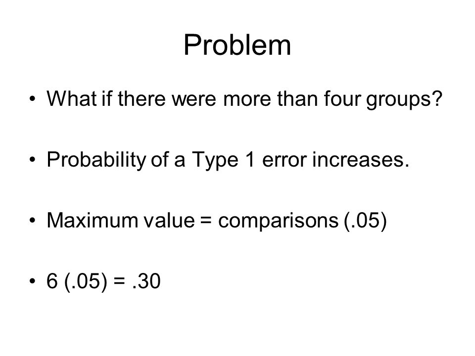 Problem What if there were more than four groups? Probability of a Type 1 error increases. Maximum value = comparisons (.05) 6 (.05) =.30