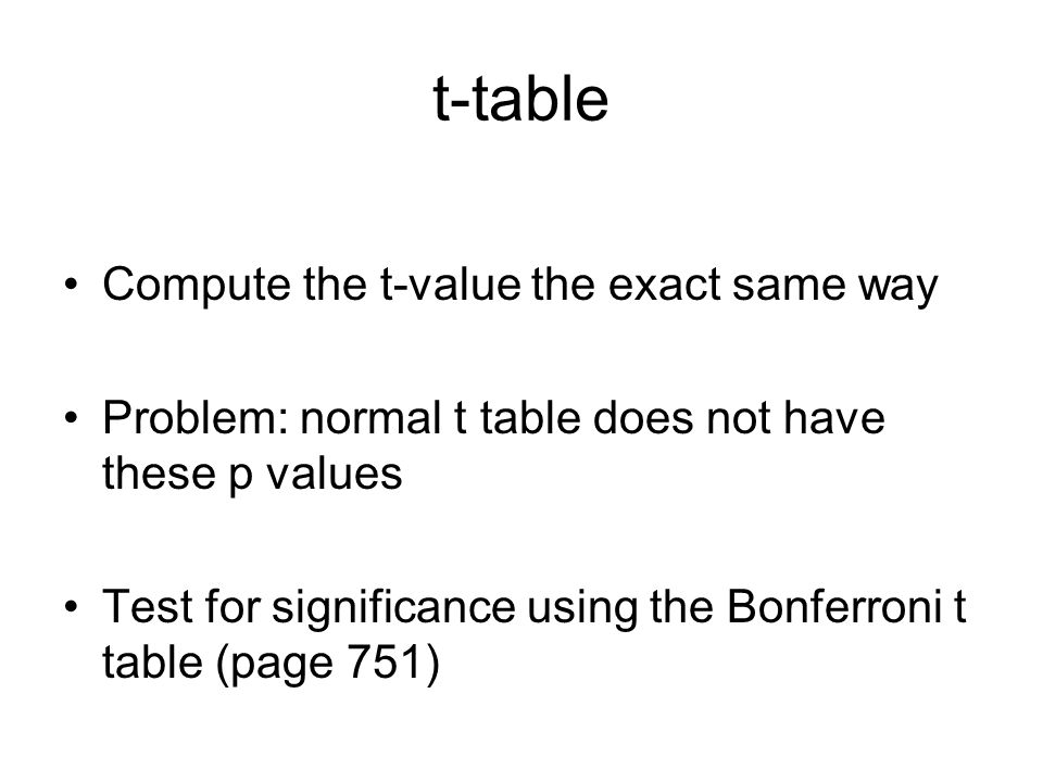 t-table Compute the t-value the exact same way Problem: normal t table does not have these p values Test for significance using the Bonferroni t table (page 751)
