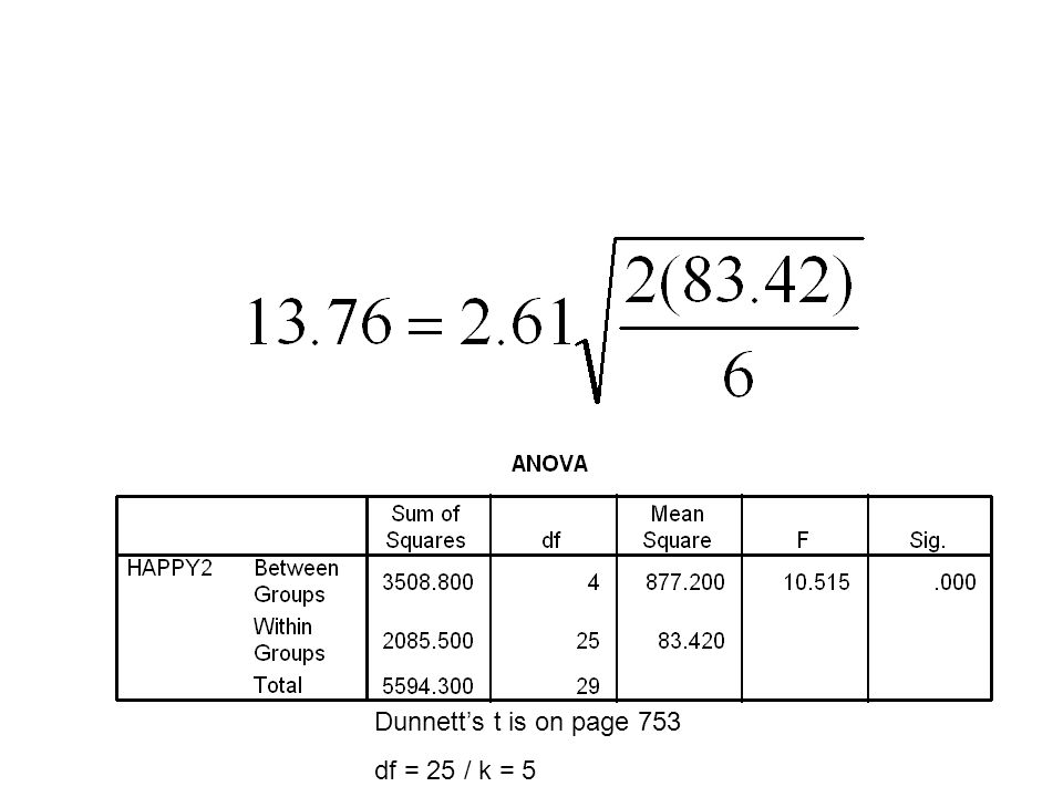 Dunnett's t is on page 753 df = 25 / k = 5