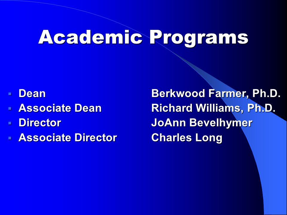 Business Degree Programs Undergraduate  B.S.in Business Graduate  M.B.A.